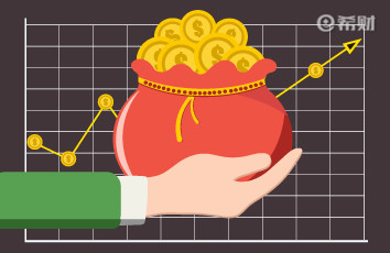 杭州银行税金贷怎么样?具体情况如下!